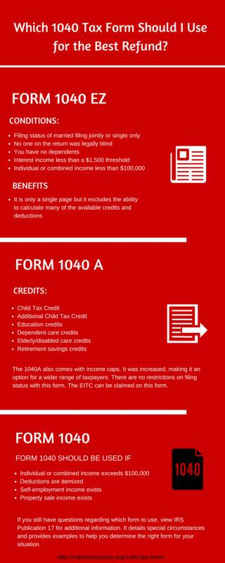 Which 1040 Tax Form Should I Use for the Best Refund ?