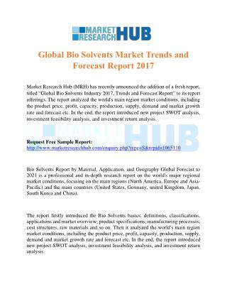 Global Bio Solvents Market Trends and Forecast Report 2017