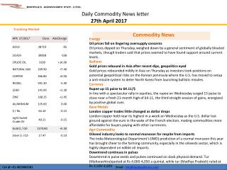 RIPPLES-COMMODITY-DAILY-REPORT-APRIL-27-2017