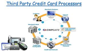 CNP Gate - The Best Third Party Credit Card Processors