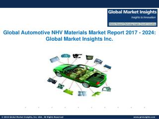 Global Automotive NHV Materials Market Report 2017 - 2024