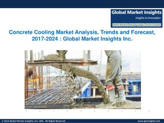 Concrete Cooling Market Analysis, Size, Applications Share, Trends & Forecast, 2017 – 2024