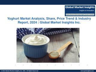 Yoghurt Market Analysis, Regional Outlook, Competitive Market, Forecast, 2017 – 2024
