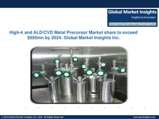High-k and ALD/CVD Metal Precursor Market share to hit $950mn by 2024