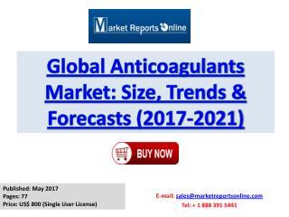 New Study on Global Anticoagulants Market Forecasts to 2017-2021