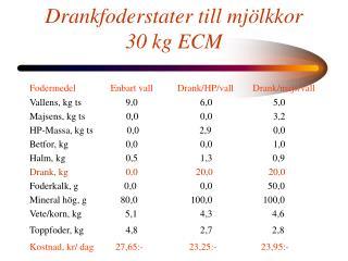 Drankfoderstater till mj lkkor 30 kg ECM