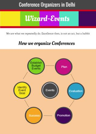 Well Established Corporate Event Organizers in Delhi - Wizard-Events.in