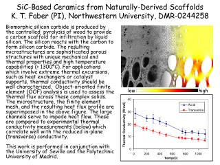 SiC-Based Ceramics from Naturally-Derived Scaffolds K. T. Faber PI, Northwestern University, DMR-0244258