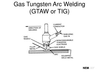 Gas Tungsten Arc Welding GTAW or TIG