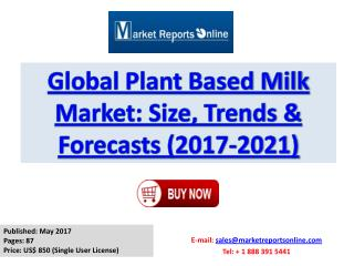 Plant Based Milk Market Outlook by Key Trends and Analysis 2021