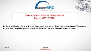 Dental Implants & Prosthetics Market Microthreaded Implants Found to Safeguard Crestal Bone