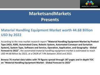 ATLS Market