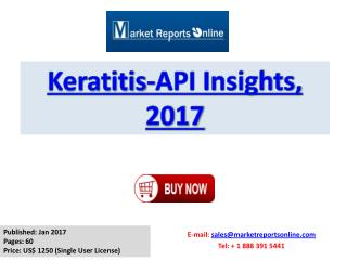 Keratitis Outlook 2017 Industry Growth Analysis