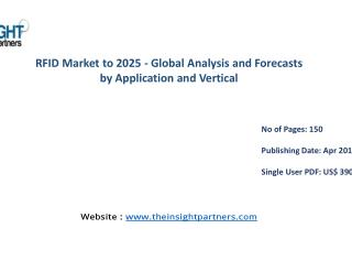 RFID Industry Share, Size, Forecast and Trends by 2025 |The Insight Partners