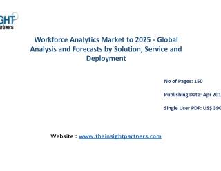 Workforce Analytics Industry is expected to grow at high CAGR during the forecast period 2016-2025 |The Insight Partners
