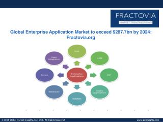Global Enterprise Application Market to exceed $287.7bn by 2024