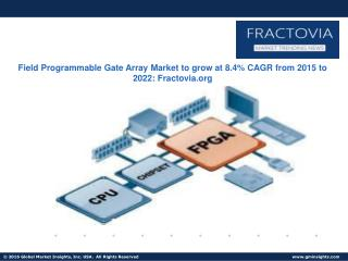 FPGA Market share forecast to exceed $9.98bn by 2022
