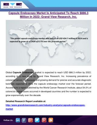 Capsule Endoscopy Market Size Worth USD 886.3 Million In 2022: Grand View Research, Inc