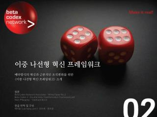 Introducing Double Helix Transformation (BetaCodex 02) - Korean