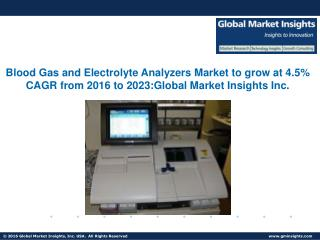 Blood Gas And Electrolyte Analyzers Market share to grow at 4.5% CAGR from 2016 to 2023