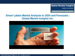 Smart Labels   Market Drivers and Challenges Report 2024