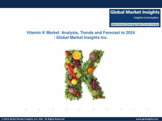Vitamin K Market Outlook, Analysis, Forecast, 2017 – 2024