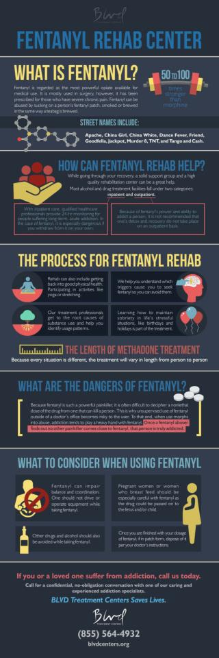 Fentanyl Rehab Center -  Inpatient/Outpatient | BLVD Treatment Centers