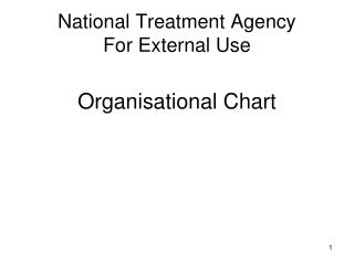 National Treatment Agency For External Use