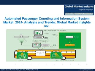 Automated Passenger Counting and Information System Market
