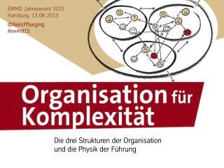 Organisation für Komplexität - Keynote by Niels Pflaeging at EWMD Jahresevent 2015 (Hamburg/D)