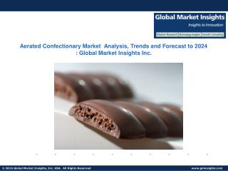 Aerated Confectionary Industry Analysis, Trends and Future Challenges from 2017 to 2024