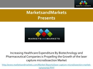 Increasing Healthcare Expenditure By Biotechnology and Pharmaceutical Companies is Propelling the Growth of the laser ca