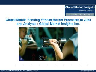 Global Mobile Sensing Fitness Market 2024 - Research Report