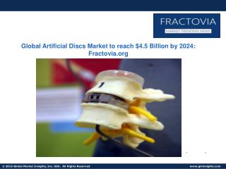 Artificial Disc Market to grow at 21% CAGR from 2016 to 2024