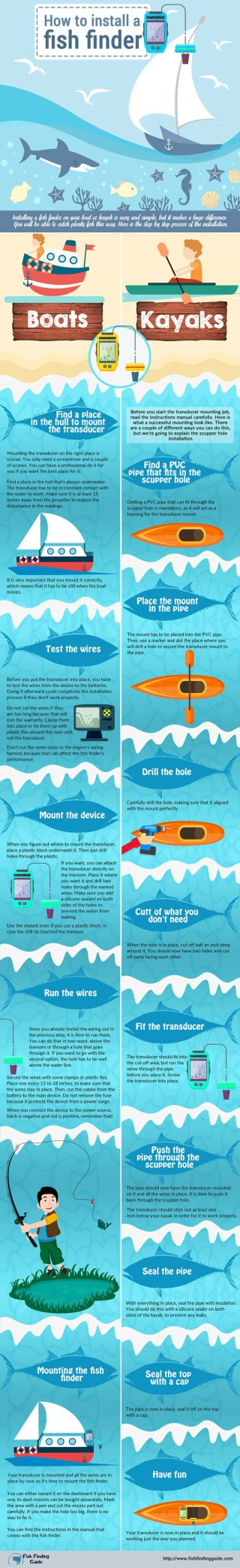 How to Install a Fishfinder?