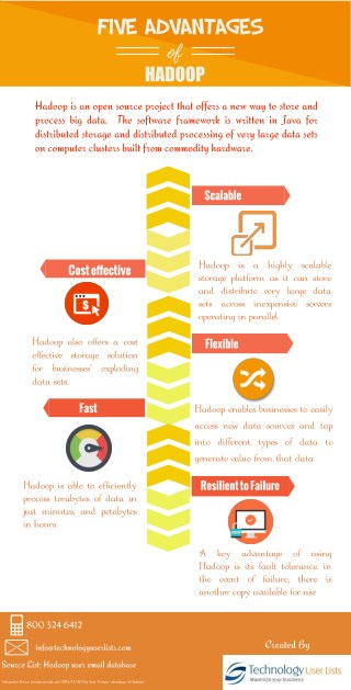 Advantages of Hadoop