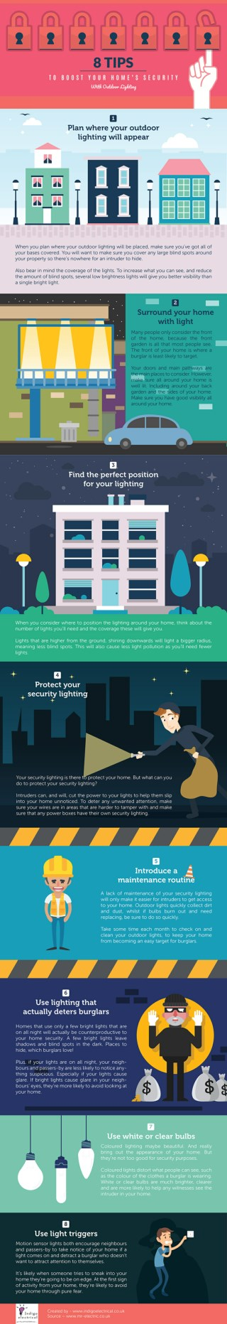 8 Tips to Boost Your Home's Security With Outdoor Lighting