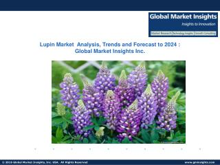 Lupin Market Applications, share, Regional Outlook & Competitive market space, 2017-2024