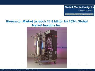 Bioreactor Market to reach $1.9 billion by 2024