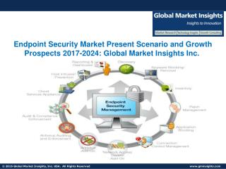 Endpoint Security Market  2024 Trends, Challenges and Growth Drivers Analysis