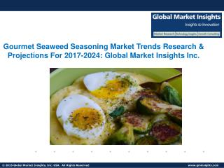 Gourmet Seaweed Seasoning Market Trends Research & Projections For 2017-2024