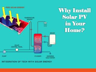 Why Install  Solar PV  in Your Home?
