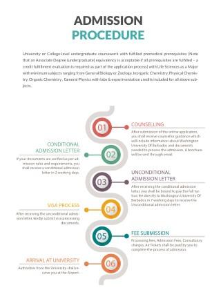 Doctor Of Medicine program   Admission Procedure   Washington University Of Barbados   Caribbean Islands