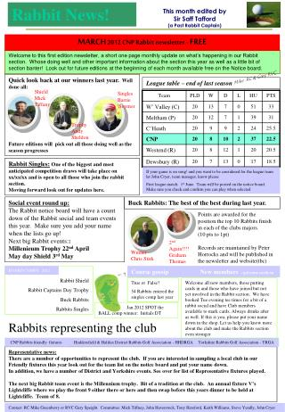 This month edited by  Sir Saff Tafford  a Past Rabbit Captain