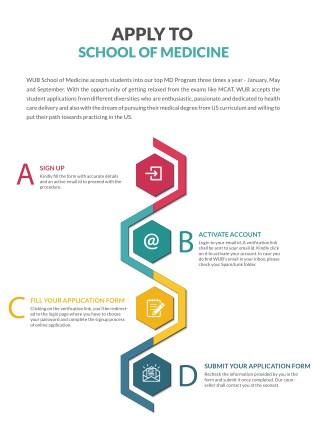 Apply   Washington University of Barbados   Medicine   Caribbean Islands