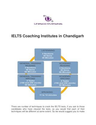 IELTS Coaching Institutes In Chandigarh-Mohali | Unesco Overseas