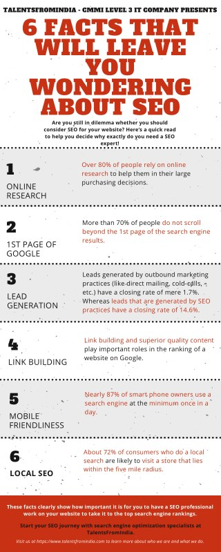 6 Facts That Will Leave You Wondering About SEO