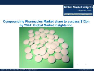Compounding Pharmacies Market to reach $12bn by 2024