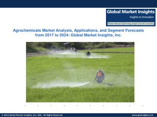 Agrochemicals Market share, applications, segmentations & Forecast by 2024