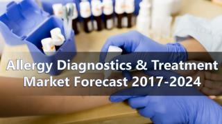 Allergy Diagnostic & Treatment Market Trends 2016-2024